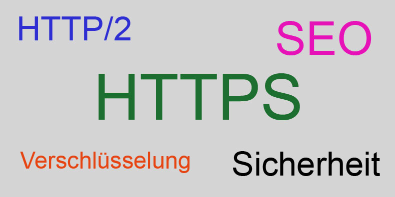 Umstellung WordPress-Website auf HTTPS